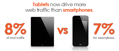 tablets-vs-smartphones21